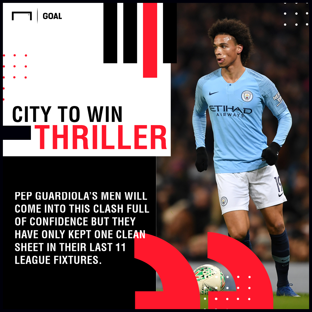 Manchester City Wolves graphic