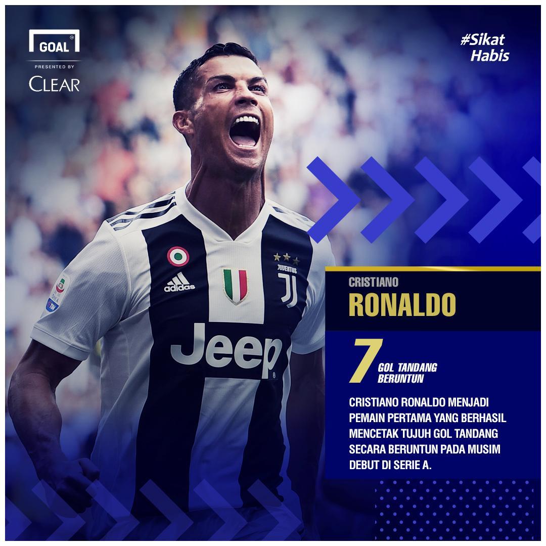 Tujuh Gol Tandang Beruntun Cristiano Ronaldo