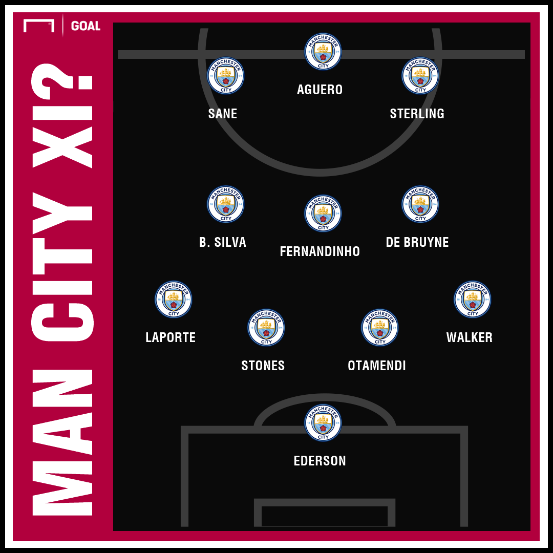Manchester City possible XI