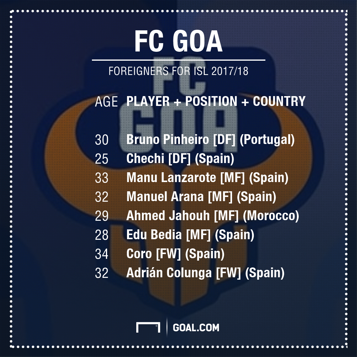 FC Goa foreign clan