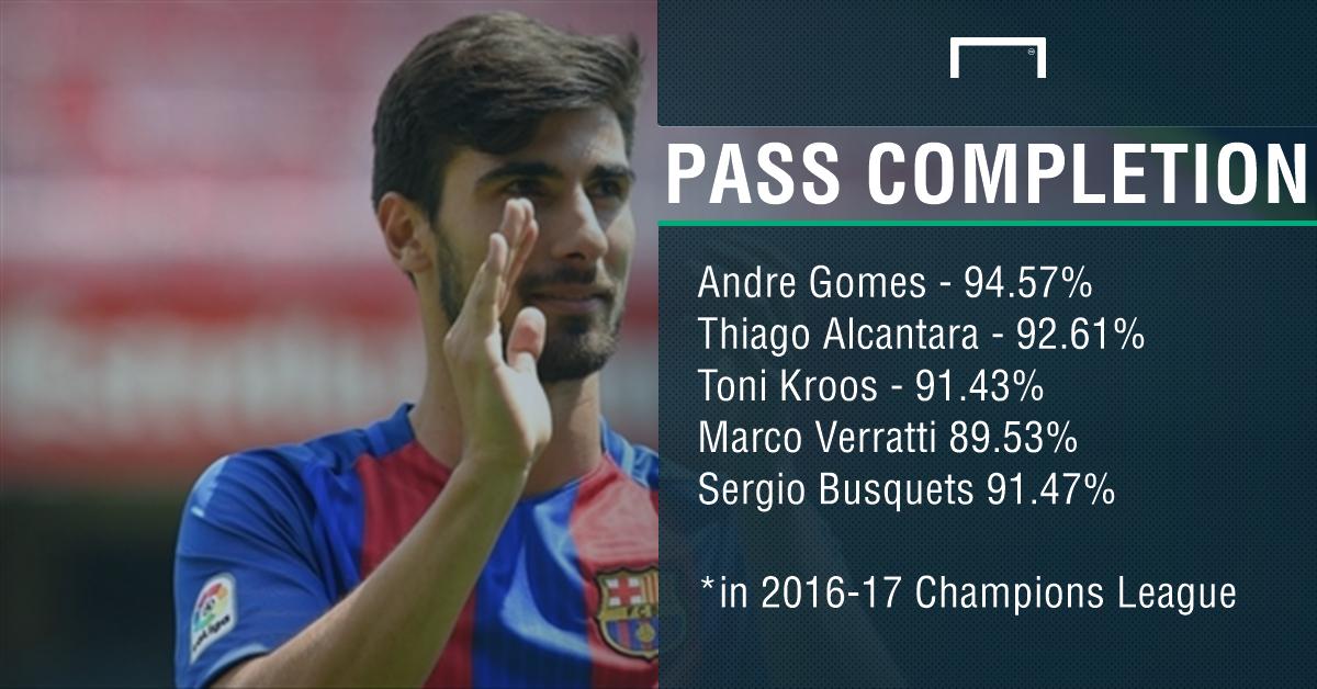 Gomes pass stats