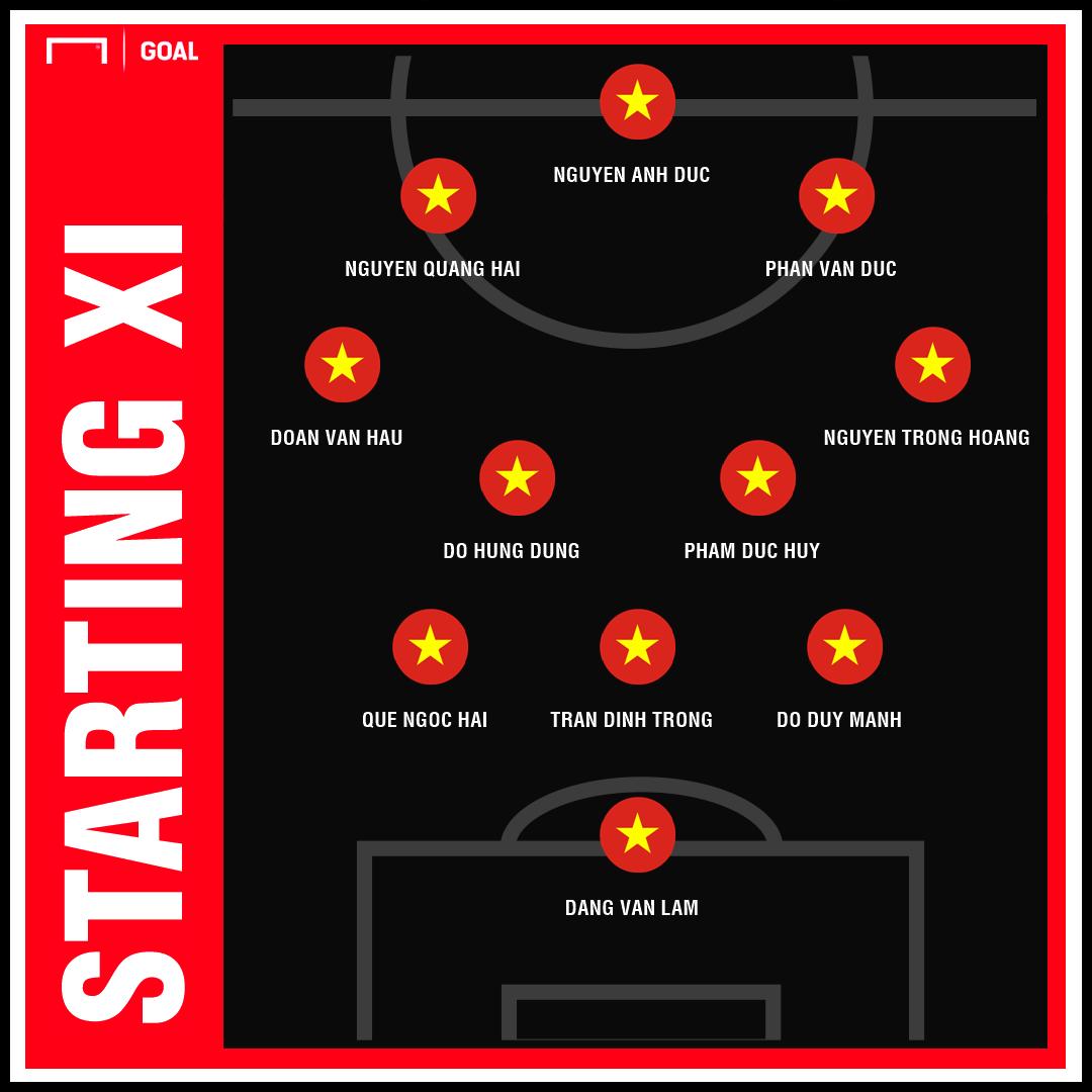 Vietnam XI prediction AFF Cup Final first leg