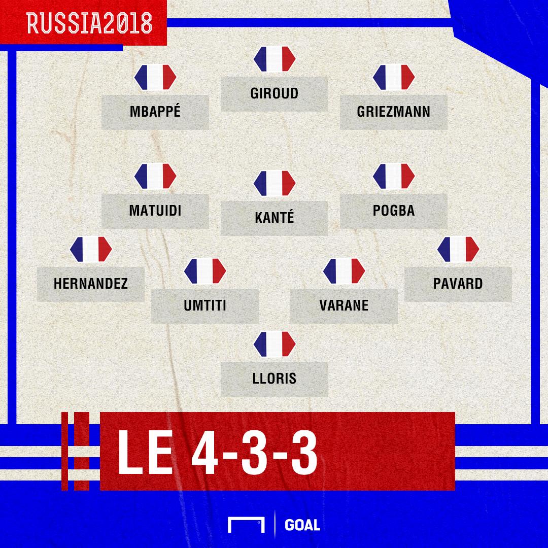 Les compos probables — France-Pérou