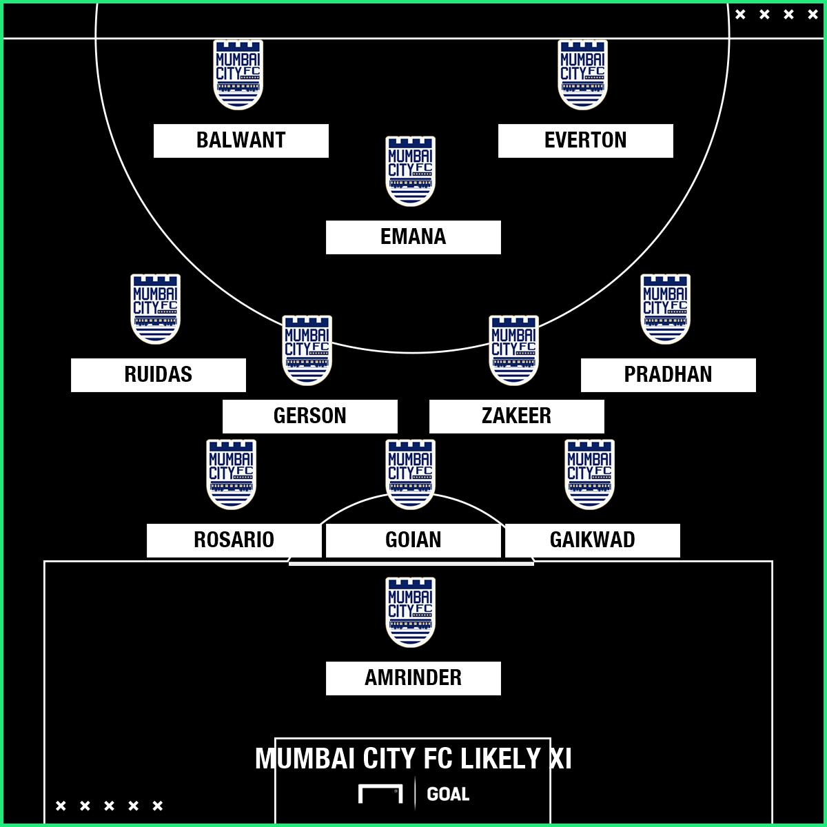 MCFC XI