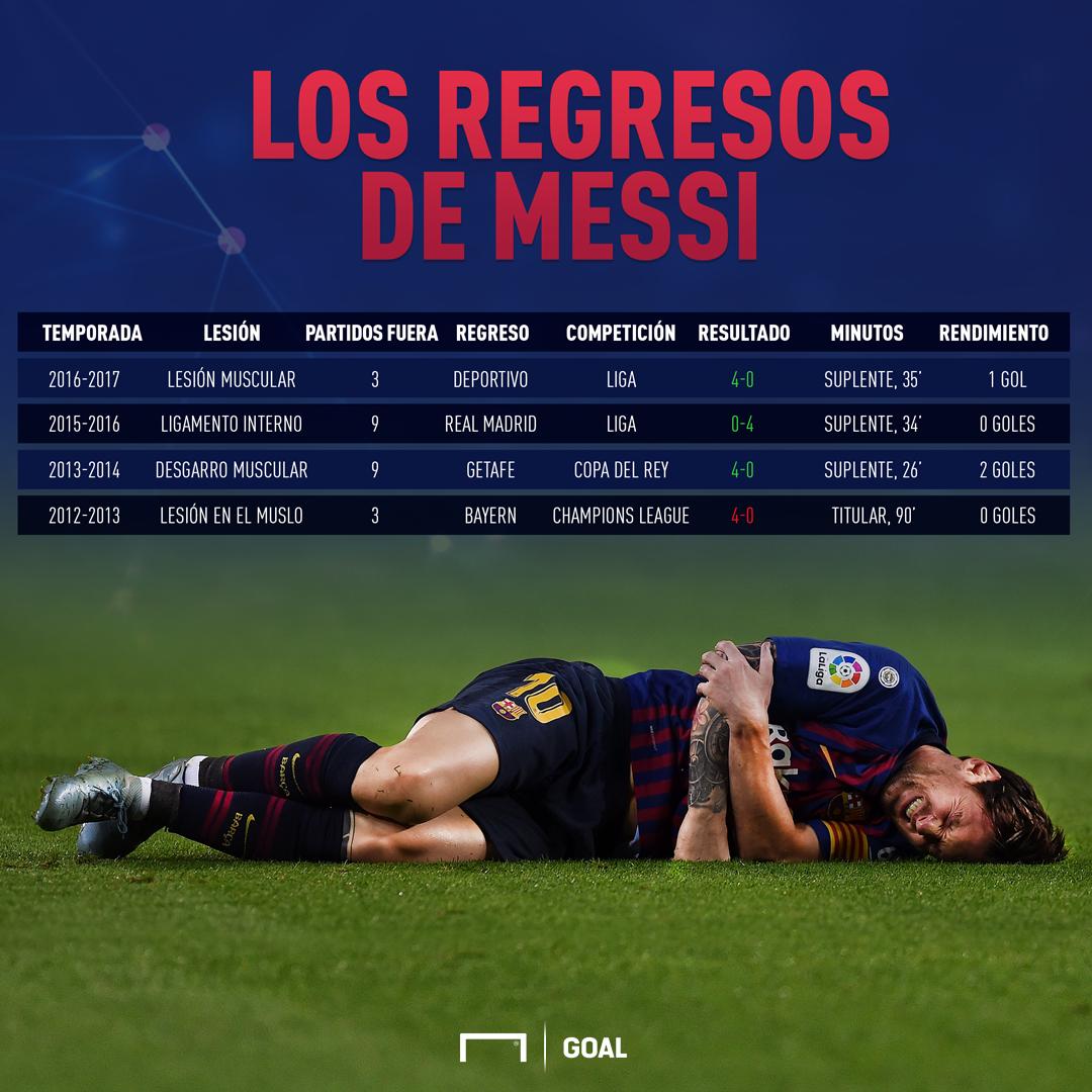 Messi, Pichichi de la Liga 2017-18, se lleva también el MVP
