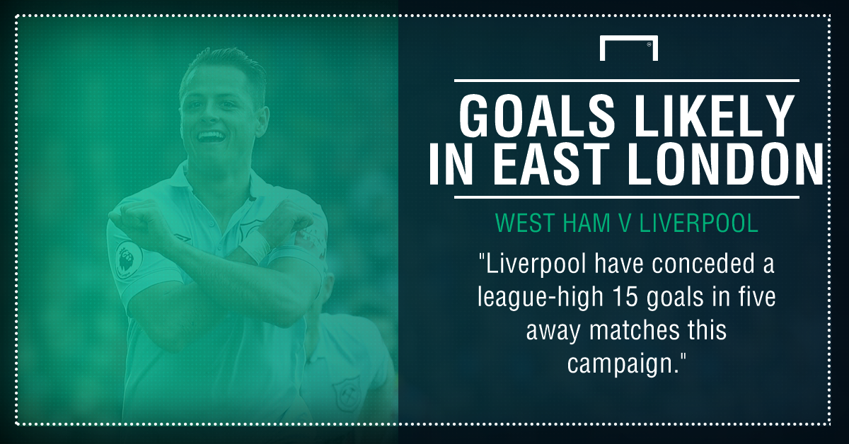 West Ham Liverpool graphic