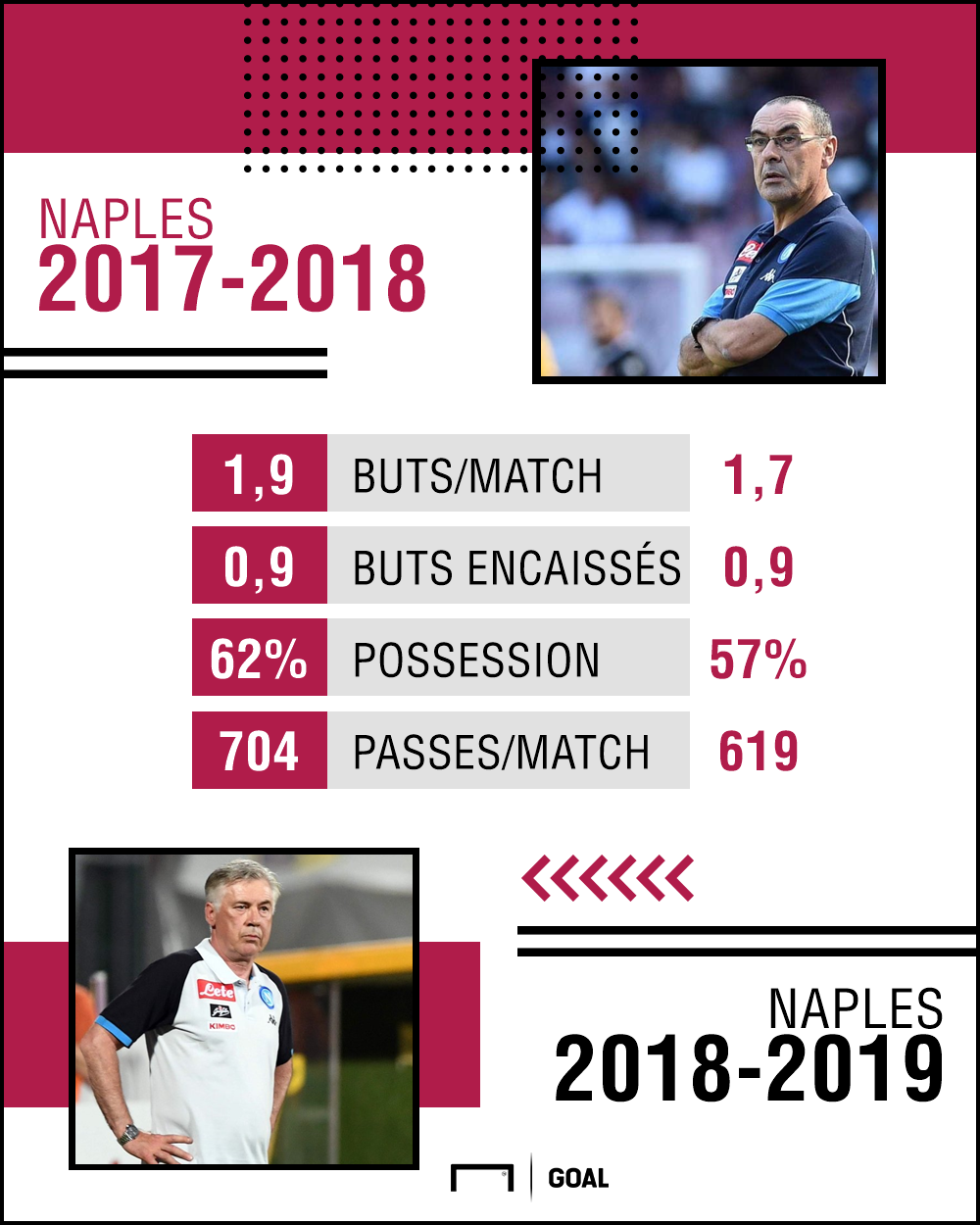 Naples PS
