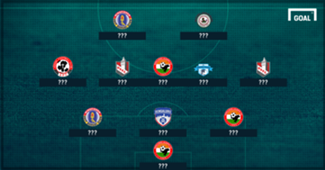 I-League Team of the Week: Round 7