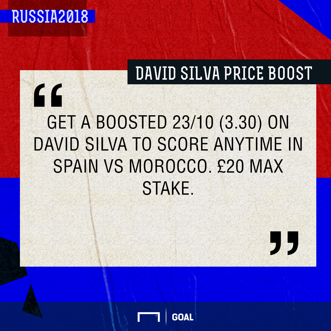 Silva price boost graphic