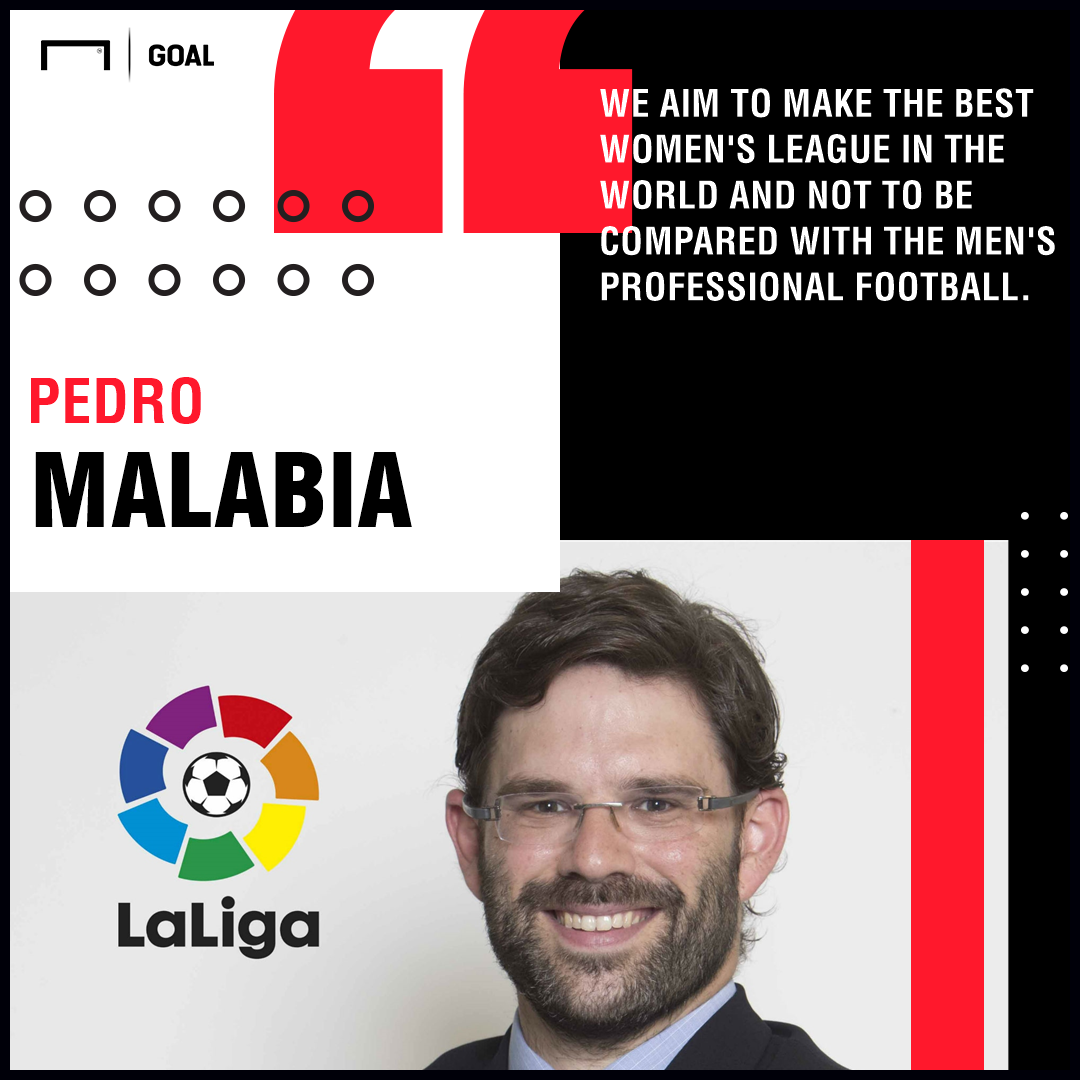 Pedro Malabia - LaLiga