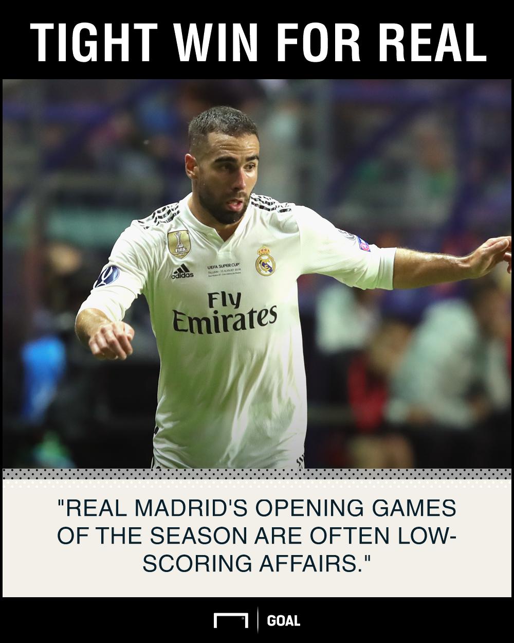 Real Madrid Getafe graphic