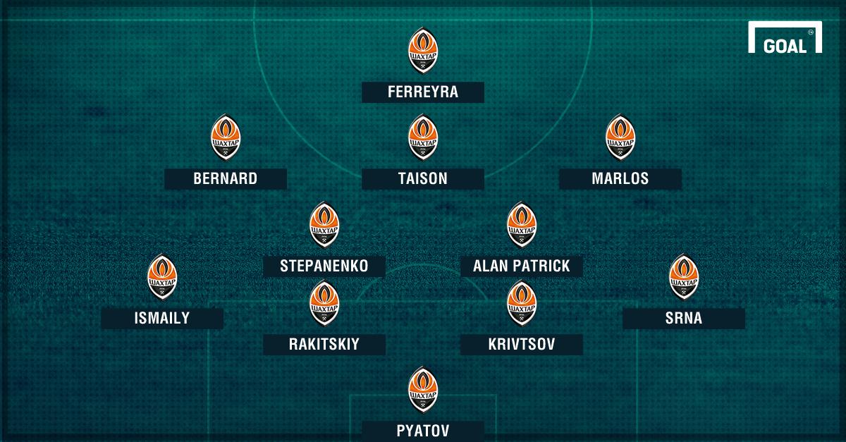 Shakhtar Champions league 2017-2018