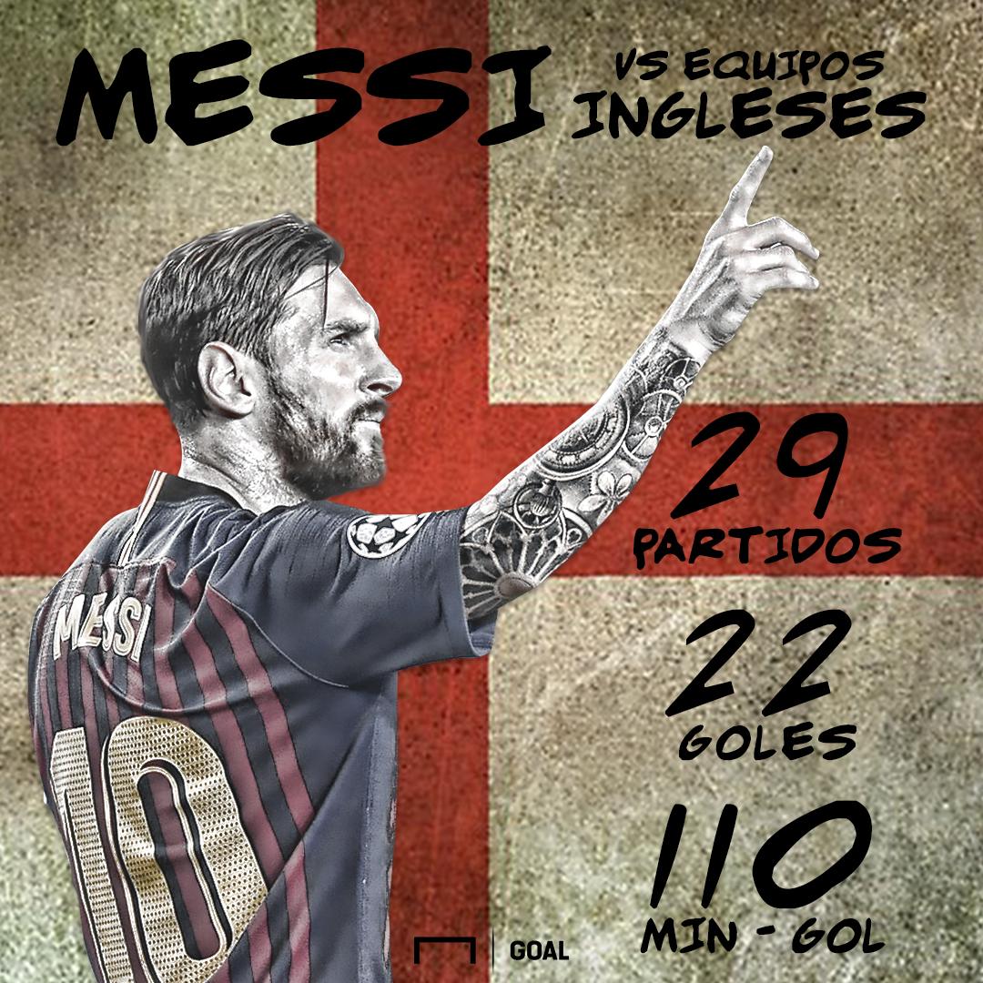 Messi vs ING