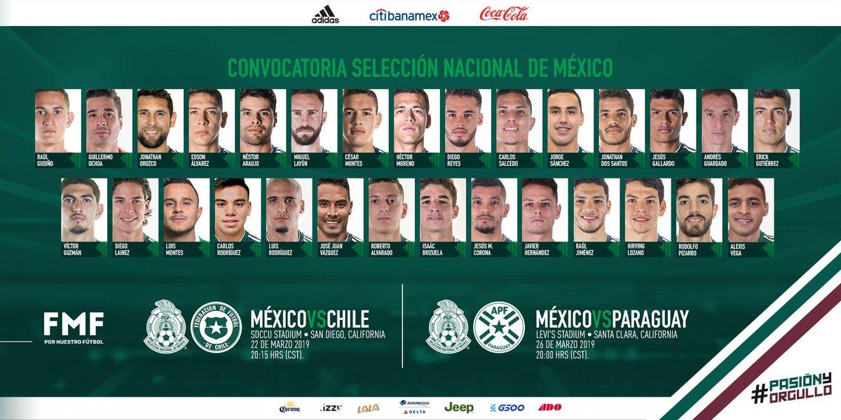 Lista convocados México