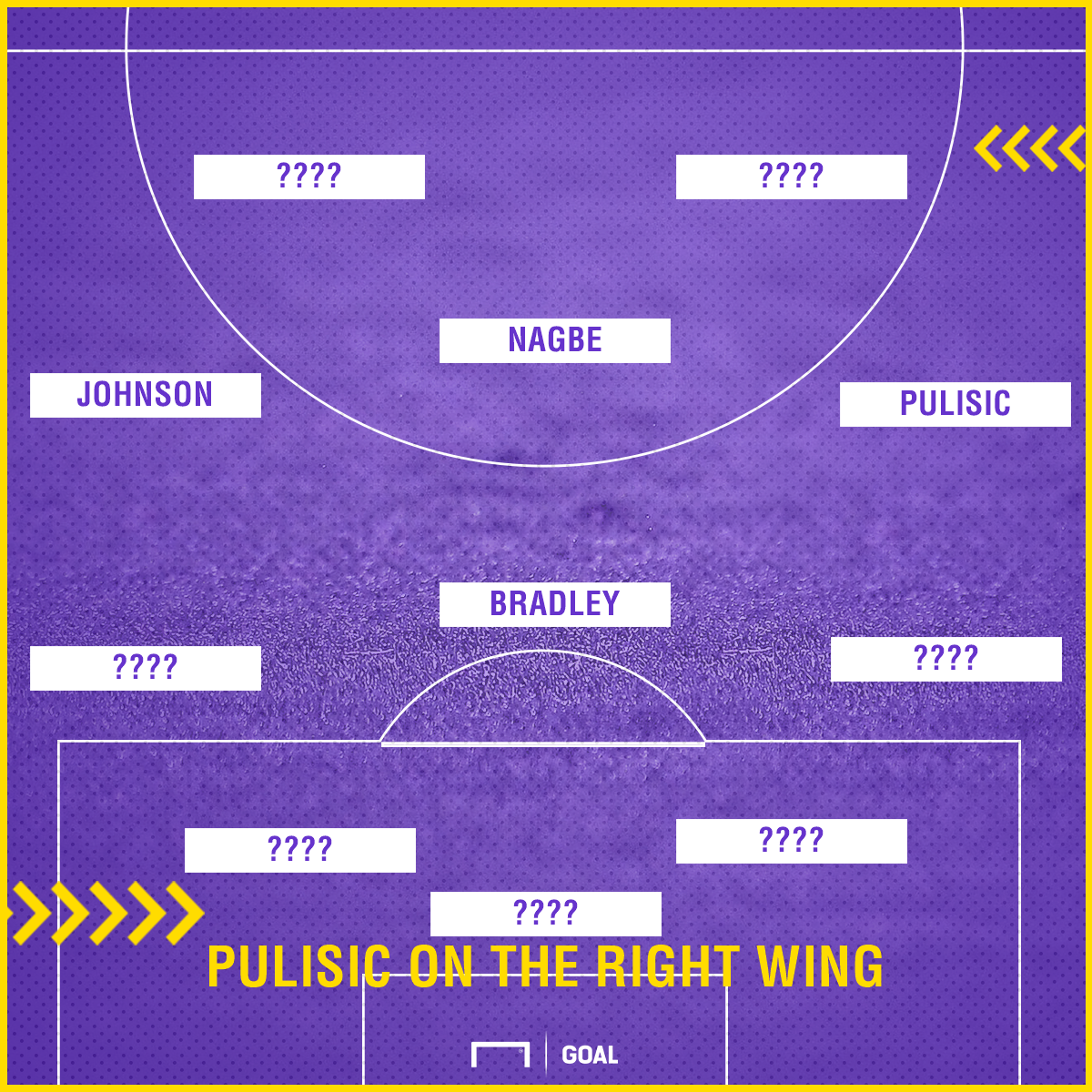 GFX Pulisic right wing lineup 09282017