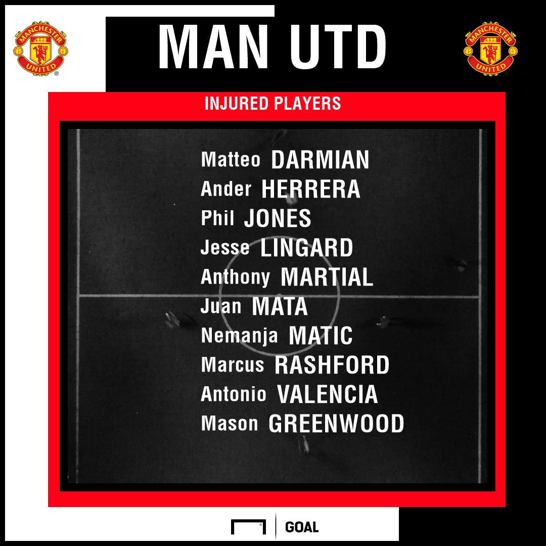Manchester United injuries