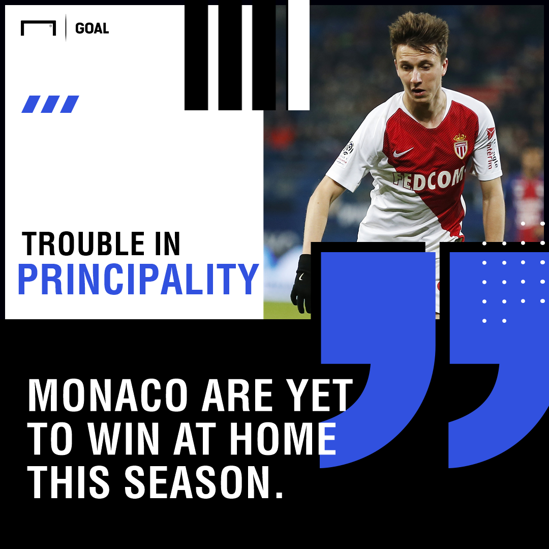 Monaco relegation graphic