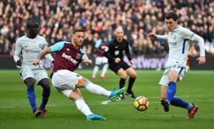 9-12 West Ham - Chelsea ratings Christensen