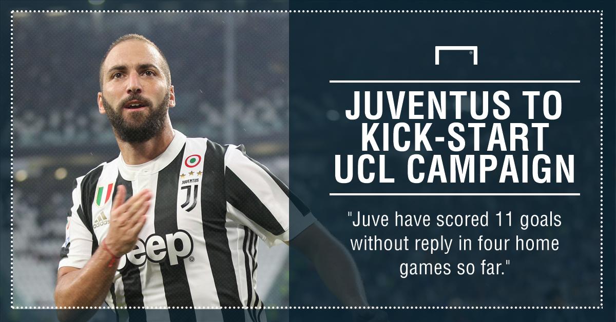 Juventus Olympiakos graphic