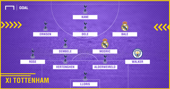 Tottenham 2010-2018 composition
