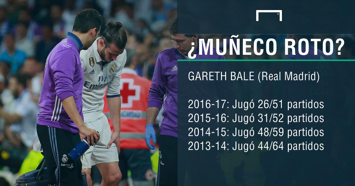 Bale GFX Spanish
