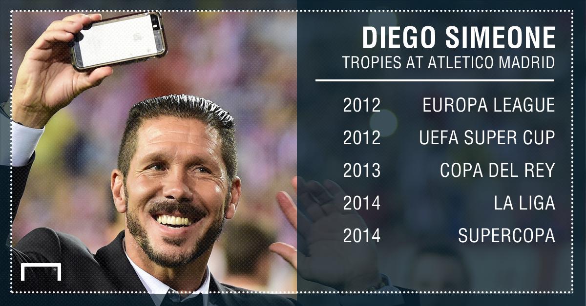Simeone trophies graphic