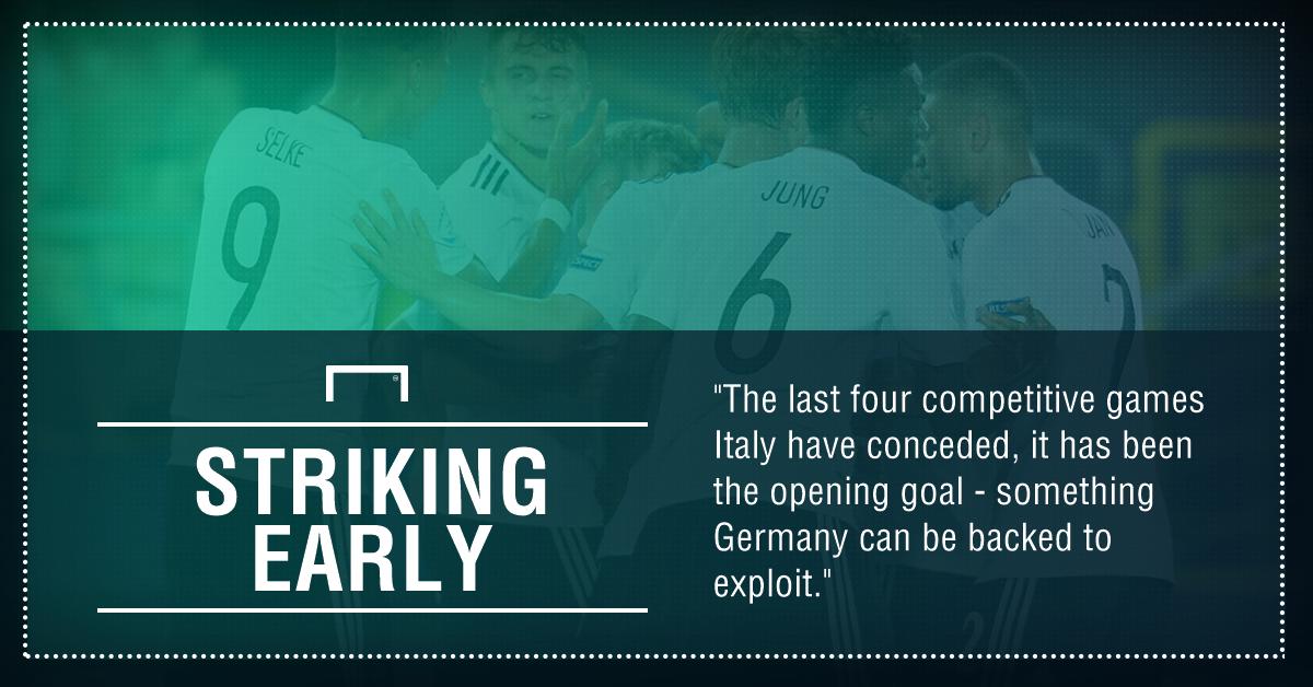 GFX Italy Germany U-21 betting