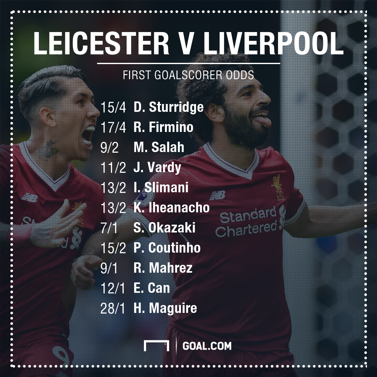 Leicester v Liverpool betting