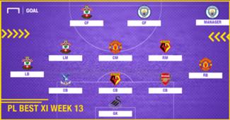 PL Team of the Week 2017-2018 สัปดาห์ที่ 13