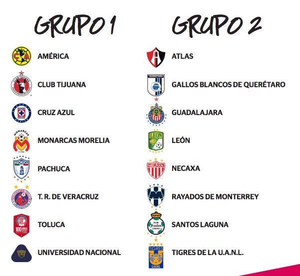 Grupos liga femenil MX