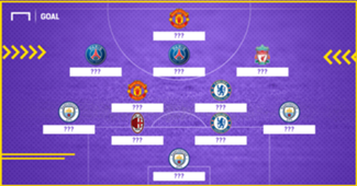Best Summer Signings Formation