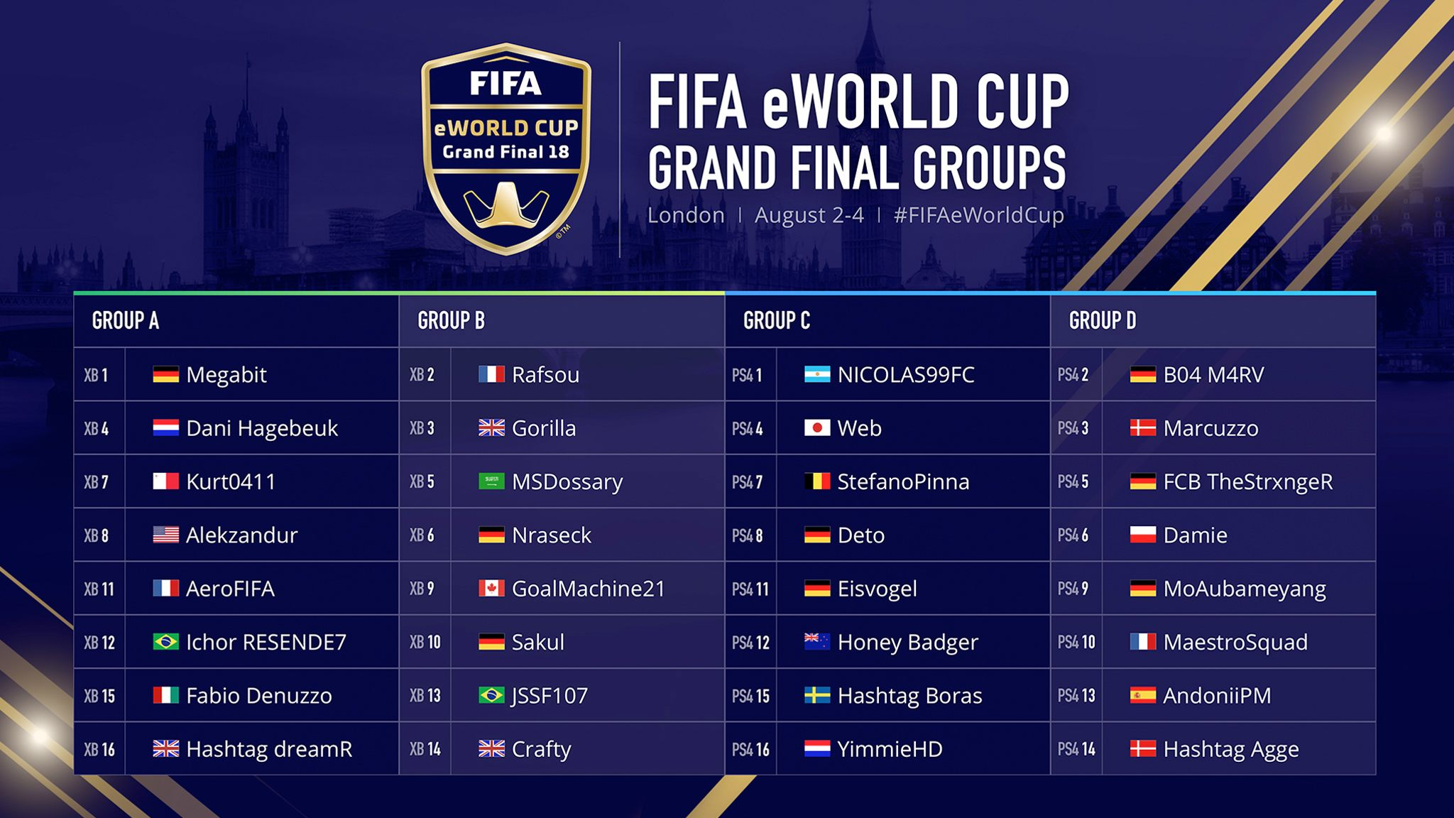 eWorld Cup 2018 Fixtures