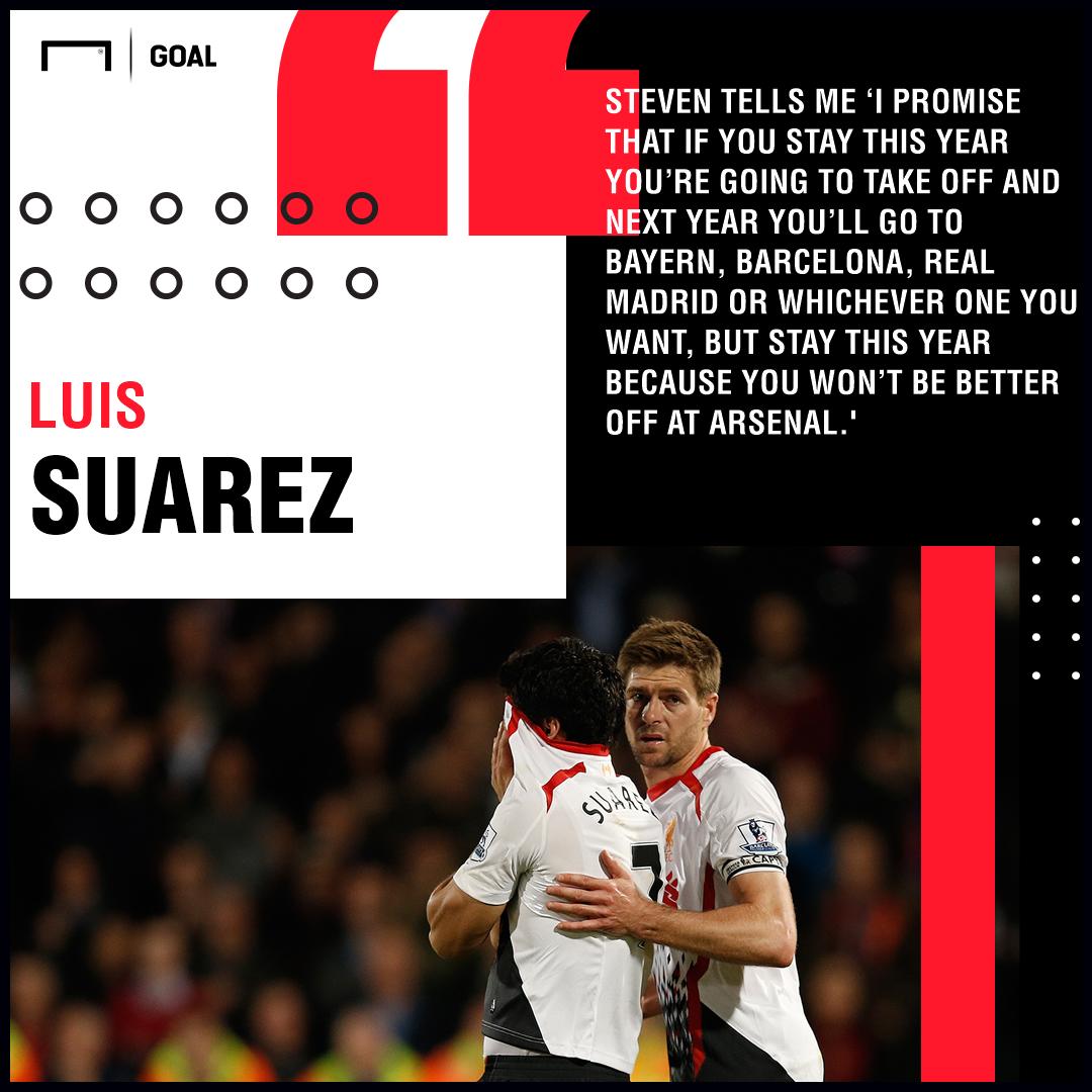 Luis Suarez Steven Gerrard Liverpool PS