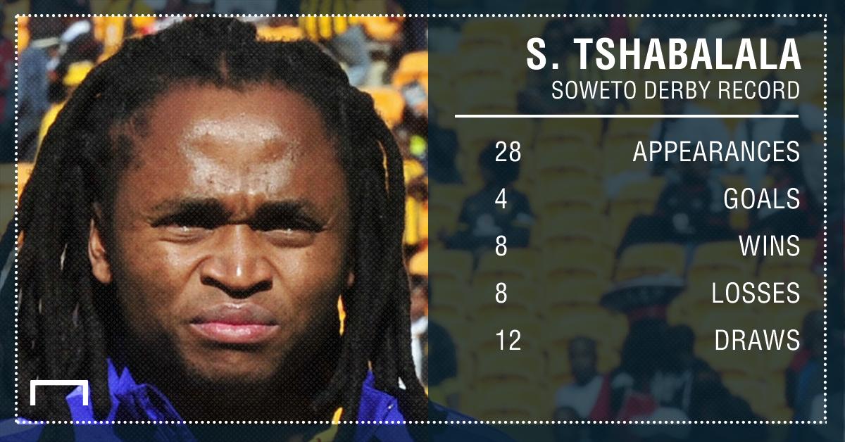 Shabba Soweto Derby PS