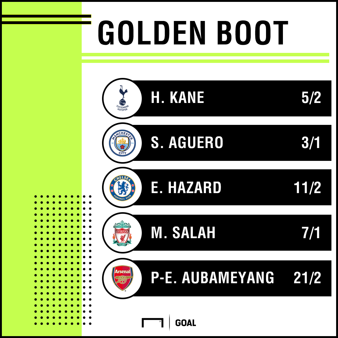 Premier League Top Scorer 0910 graphic