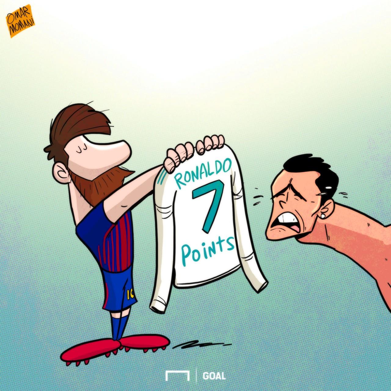 Cartoon: Messi 7 points shirt