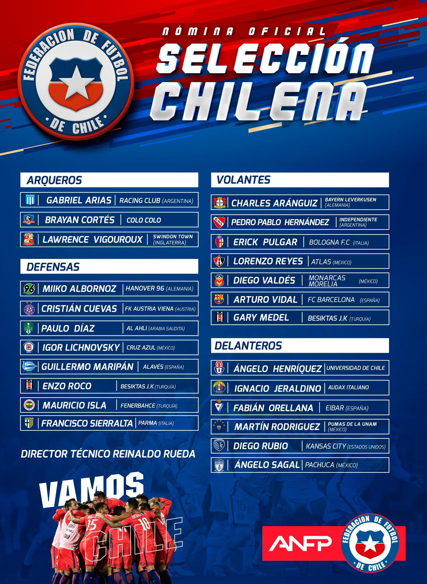 Nómina Chile