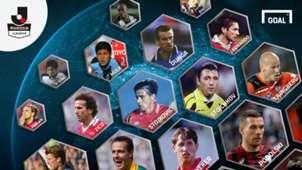 GFXID Pemain Asing Top J.League