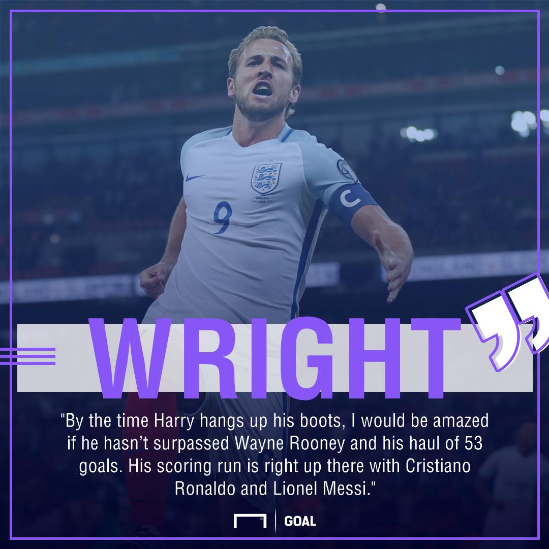Ian Wright Harry Kane Rooney record Messi Ronaldo