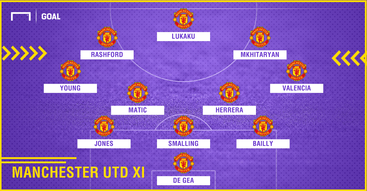 Manchester United XI