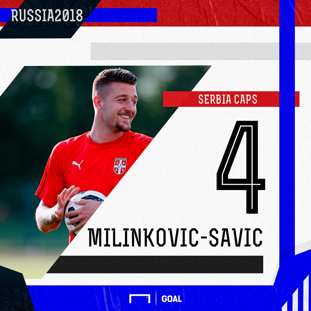 Milinkovic-Savic Serbia Caps PS