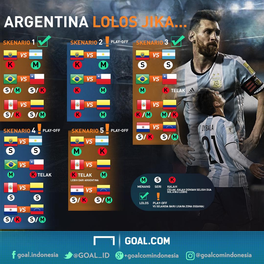 Argentina GFX ID