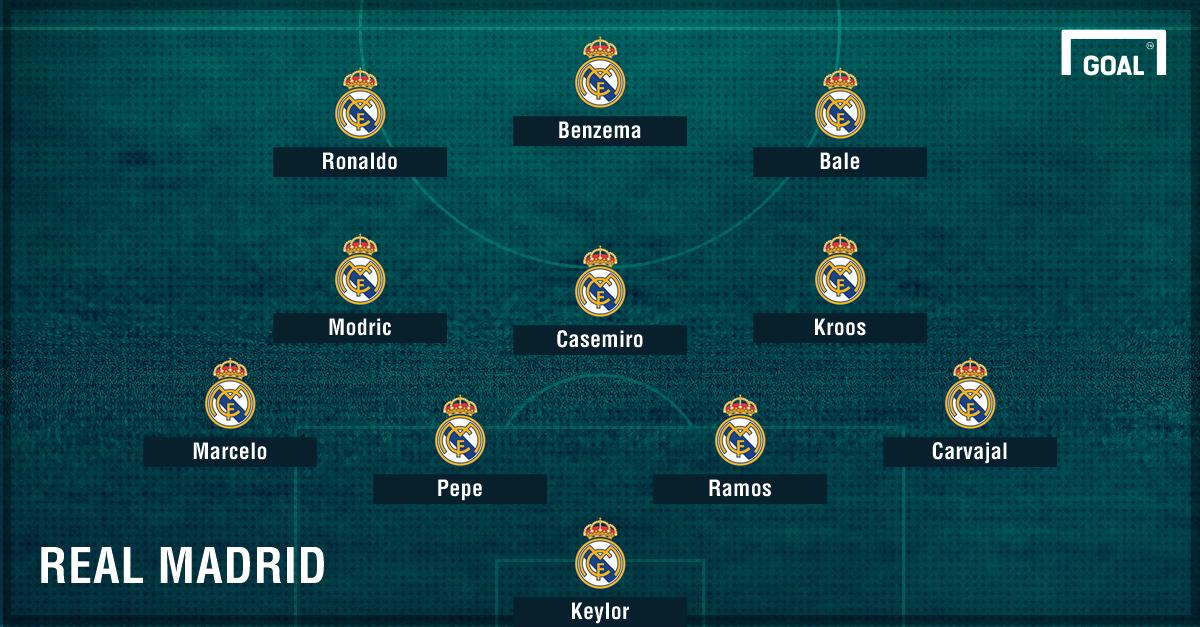 GFX Real Madrid Atlético