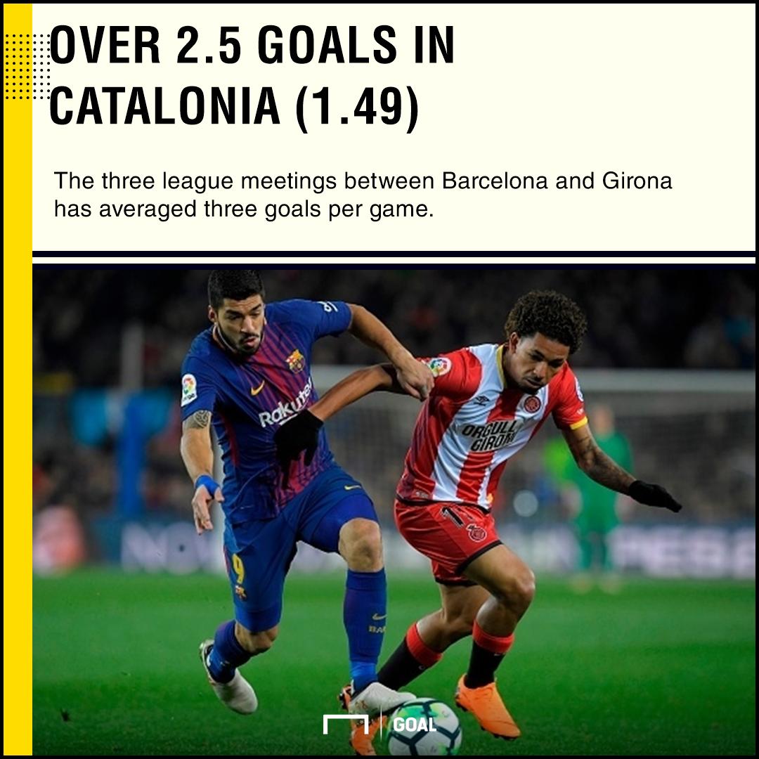 Girona Barcelona PS
