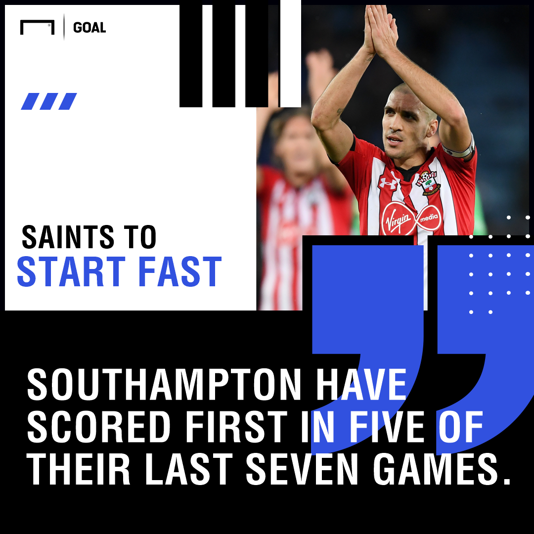 Southampton Derby graphic