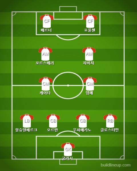 RB Leipzig Formation