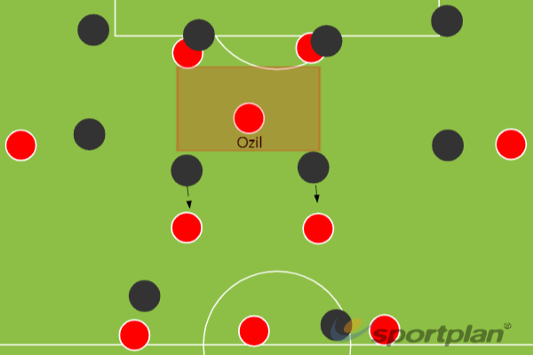 Arsenal Man Utd tactical piece