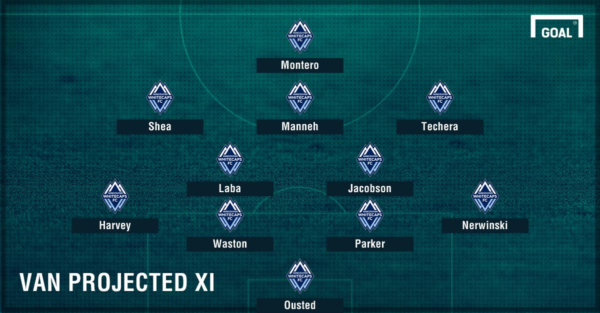 Vancouver Whitecaps XI GFX
