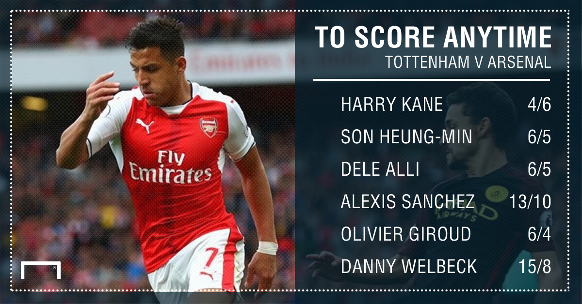 GFX Tottenham Arsenal scorer betting