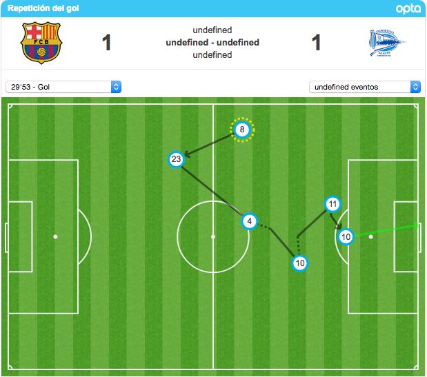 Gol Messi copa del Rey